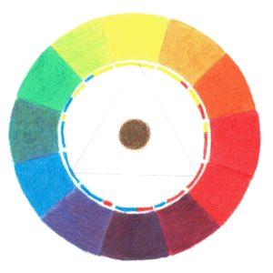 kleurencirkel met kleurpotlood